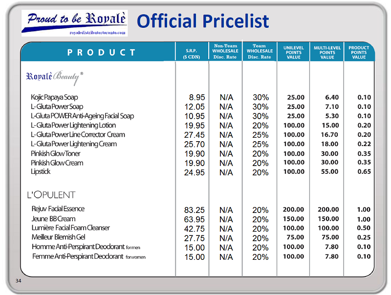 Price List of Royale Products Royale Products Price List